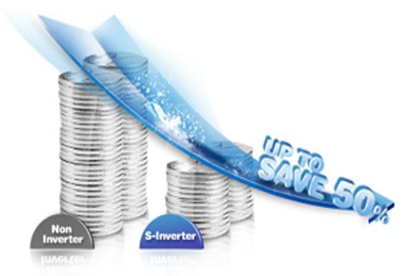 Công nghệ Inverter siêu tiết kiệm