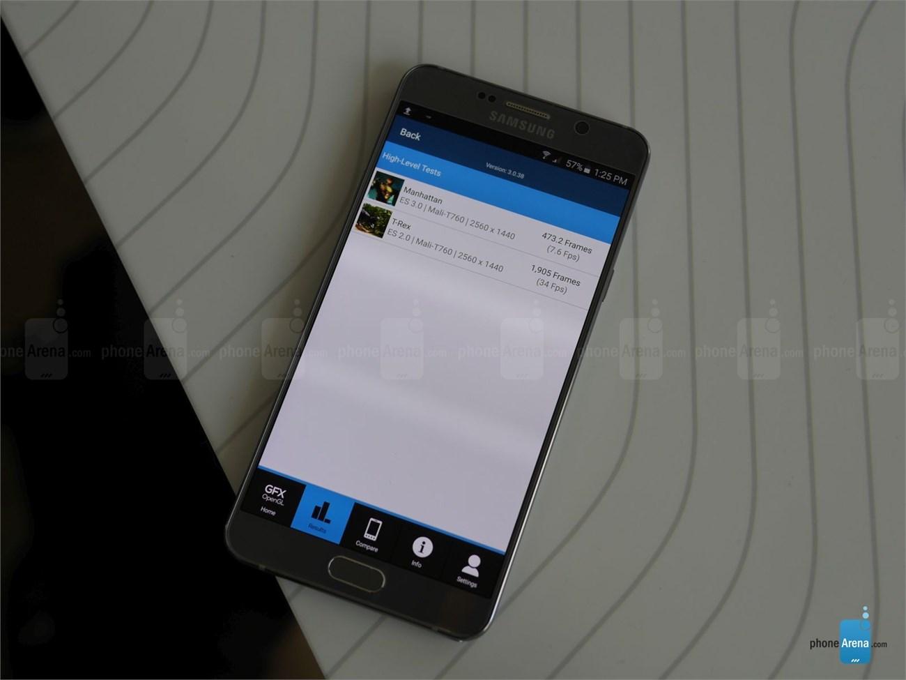 Điểm hiệu suất Galaxy Note 5