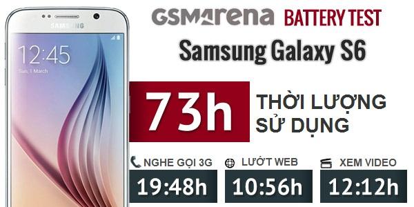 Thời lượng sử dụng pin của Samsung Galaxy S6