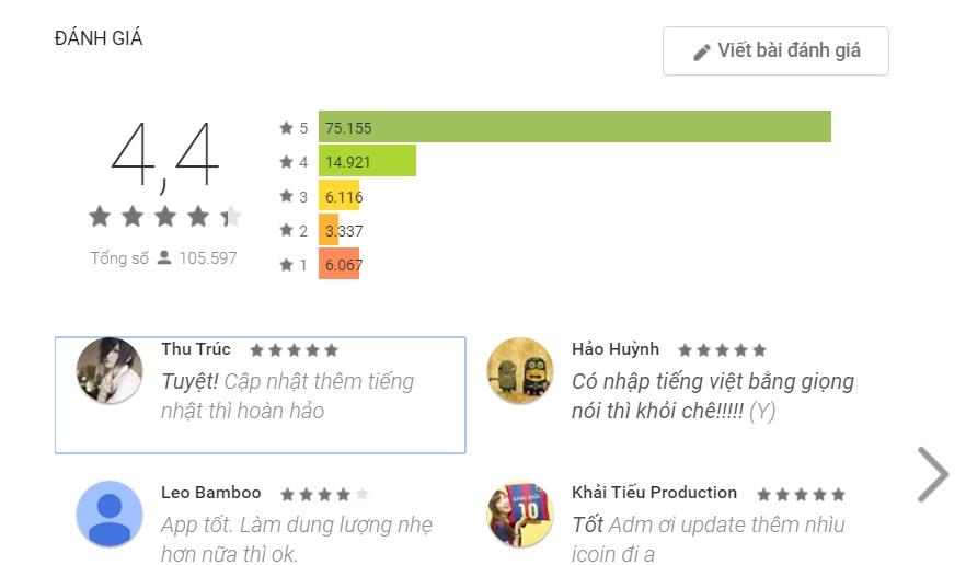 Đánh giá của người dùng về Laban Key - Vietnamese Keyboard
