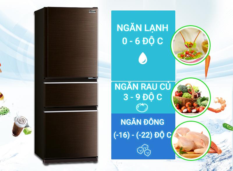 """""""Tủ lạnh có não"""" với 5 công nghệ của Mitsubishi Electric"""