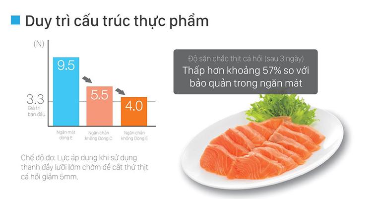 Ngăn chứa thực phẩm chân không giúp bảo quản thực phẩm tươi ngon, đảm bảo dinh dưỡng.