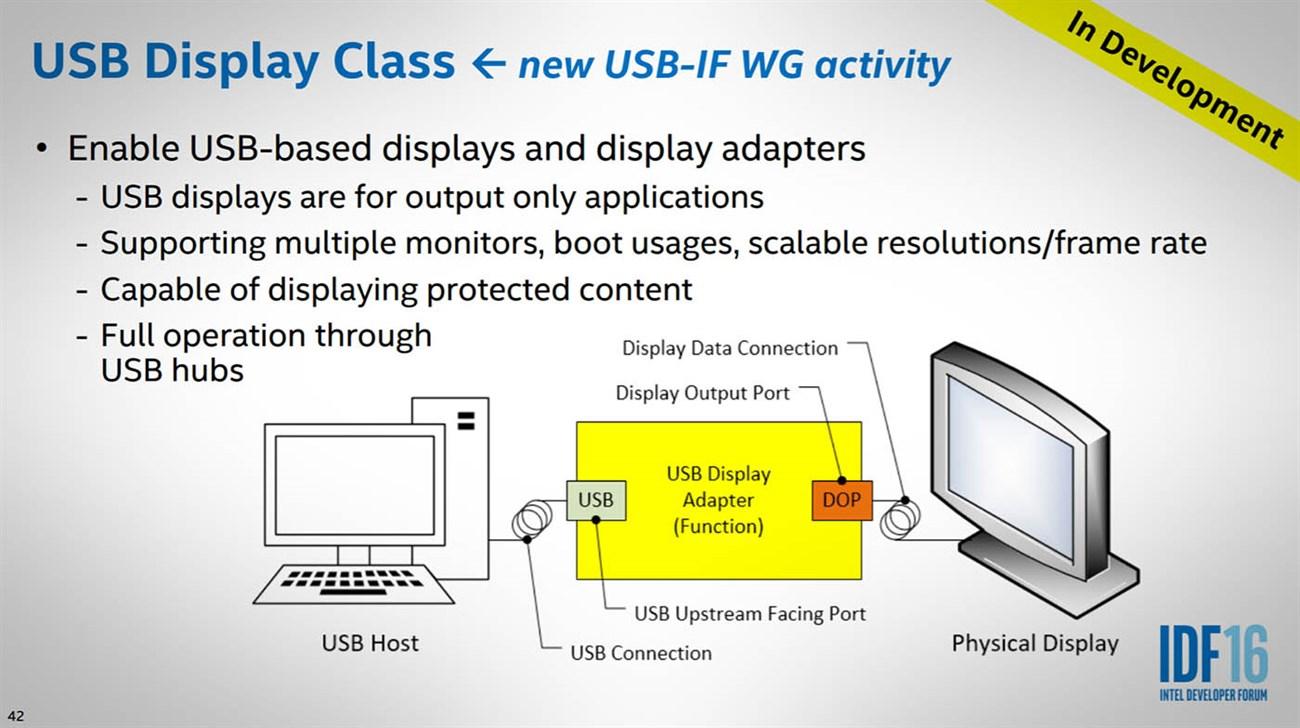 Sơ đồ chuẩn kết nối với màn hình ngoại vi mới