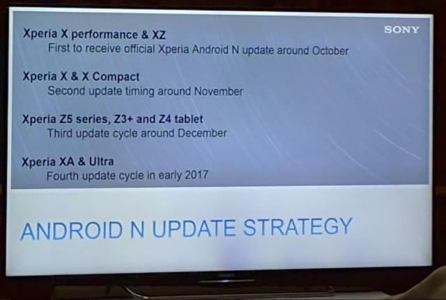 Trong tháng 10 tới Sony sẽ cập nhật Android 7.0