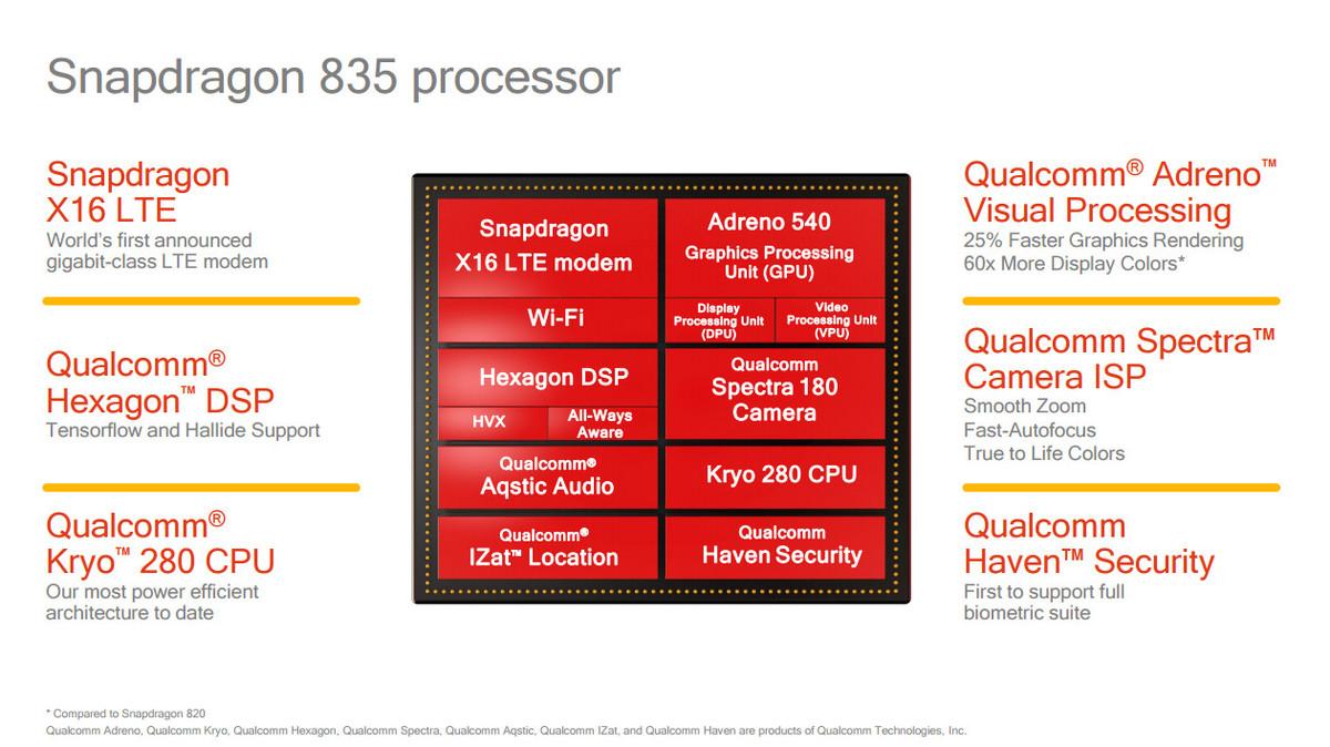 [CES 2017] Siêu chip Snapdragon 835 chính thức lộ diện: nhỏ hơn, mạnh mẽ hơn, tiết kiệm pin hơn