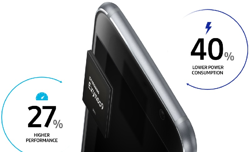 Samsung trình làng chip Exynos 8895 dành cho smartphone cao cấp