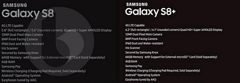 Lộ bảng so sánh thông số cấu hình giữa Galaxy S8 và Galaxy S8 Plus