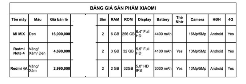 Bảng giá smartphone Xiaomi chính hãng sắp lên kệ tại Việt Nam