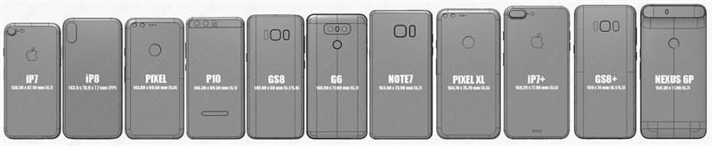 iPhone 8 đọ kích thước cùng nhiều flagship Android khác
