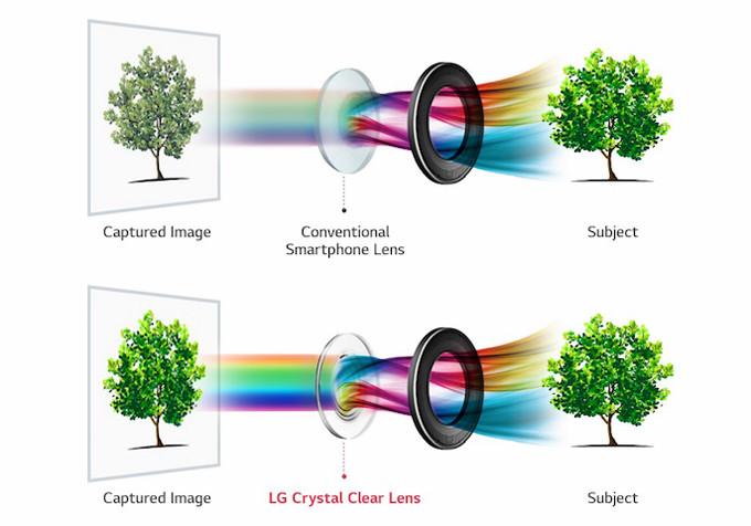 LG V30 với camera khẩu độ lớn nhất thế giới sẽ giúp bạn chụp ảnh đẹp như chuyên gia