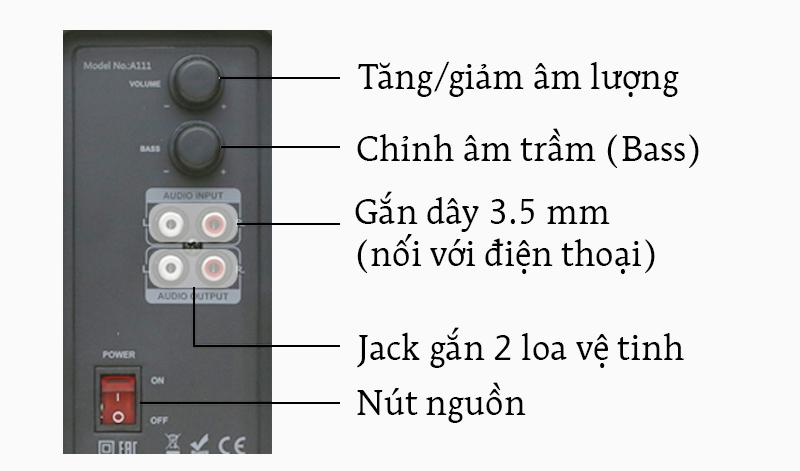 Loa vi tính Fenda A111 - Các nút điều khiển và cổng kết nối trên loa