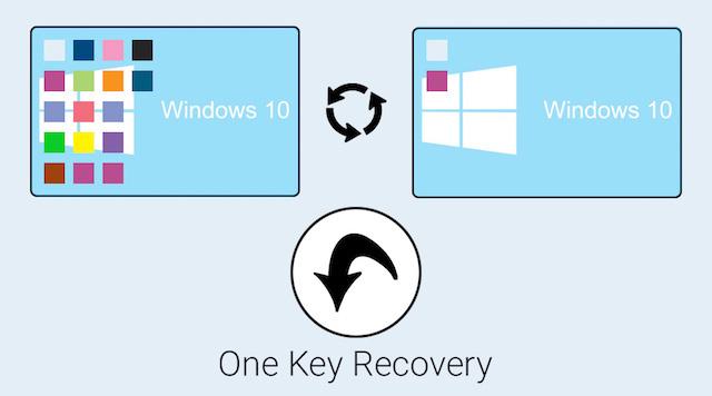 Khôi phục cài đặt hệ điều hành dễ dàng chỉ với 1 nút ấn