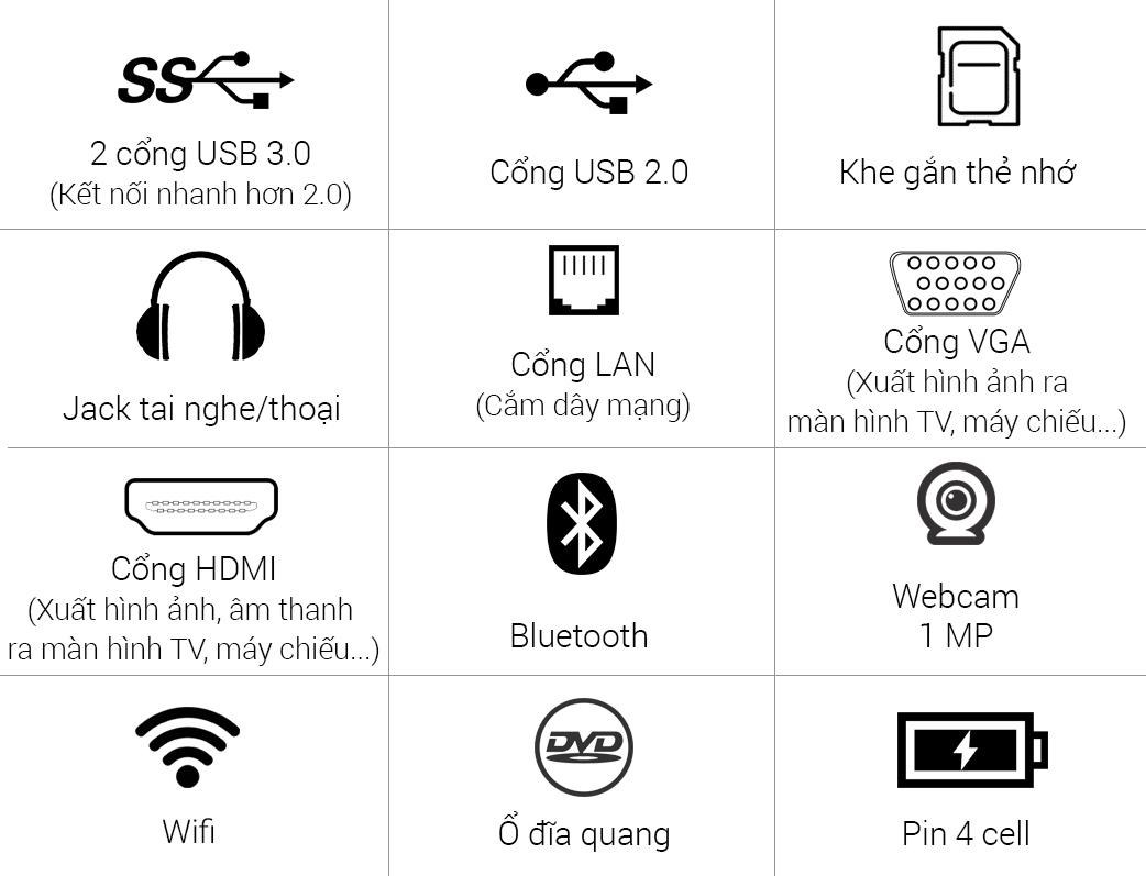 Dễ dàng kết nối với máy In/Scan/Máy chiếu