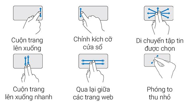 Touchpad hỗ trợ nhiều thao tác thông minh