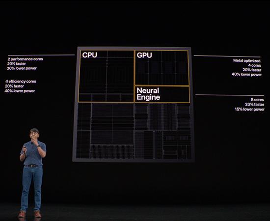 Cấu trúc chip Apple A13 Bionic